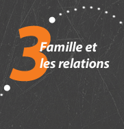 Dossiers Chaback : Famille et relations